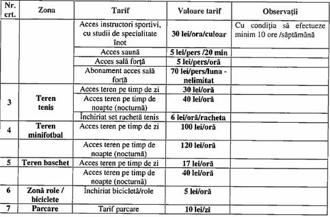 tarife complexul de natatie targoviste22